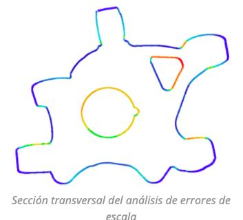 Análisis de errores de escala